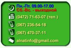 контакты компании Алнат